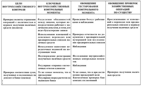 Деньги таблица линдеманнштадт